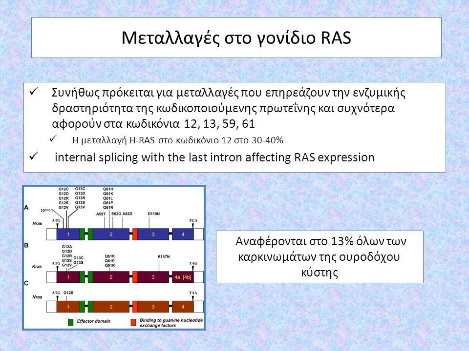 Μεταλλαγές στο γονίδιο RAS