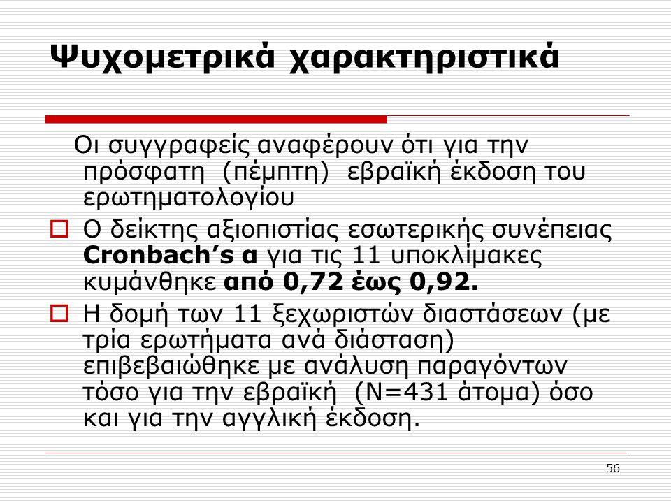 Ψυχομετρικά χαρακτηριστικά