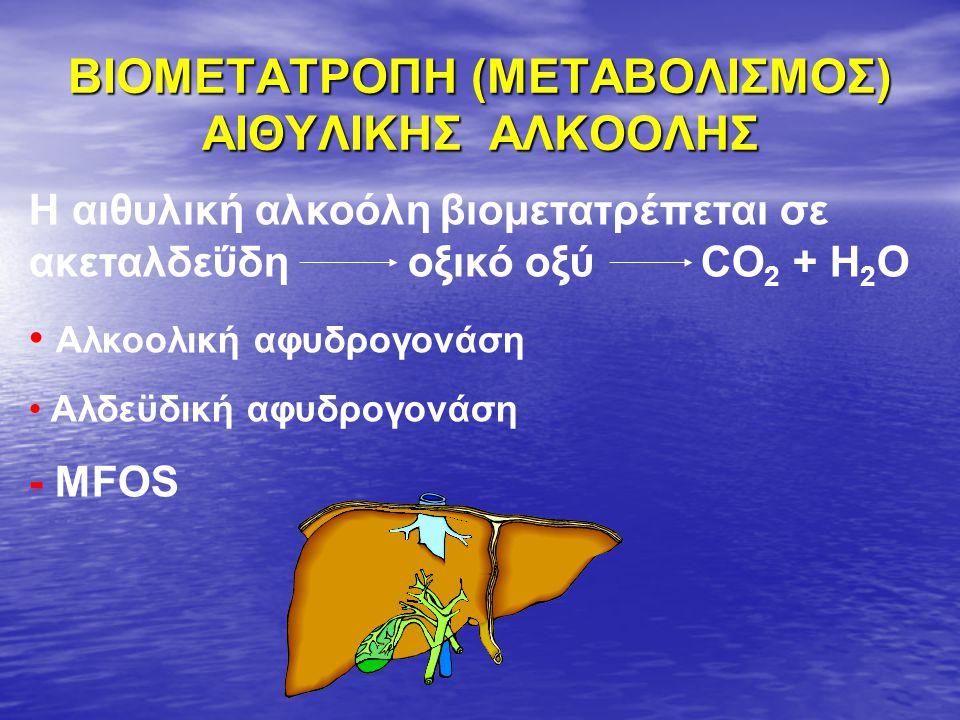 ΒΙΟΜΕΤΑΤΡΟΠΗ (ΜΕΤΑΒΟΛΙΣΜΟΣ) ΑΙΘΥΛΙΚΗΣ ΑΛΚΟΟΛΗΣ