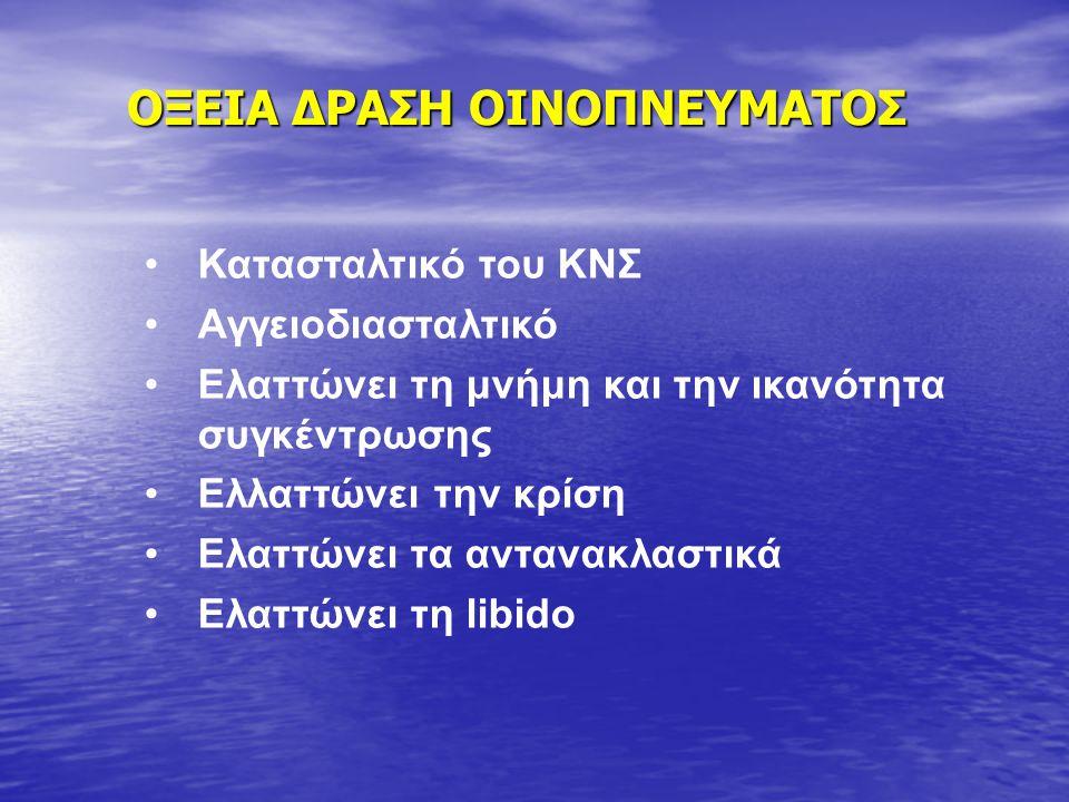 ΟΞΕΙΑ ΔΡΑΣΗ ΟΙΝΟΠΝΕΥΜΑΤΟΣ