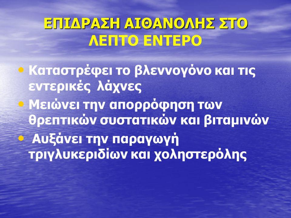 ΕΠΙΔΡΑΣΗ ΑΙΘΑΝΟΛΗΣ ΣΤΟ ΛΕΠΤΟ ΕΝΤΕΡΟ