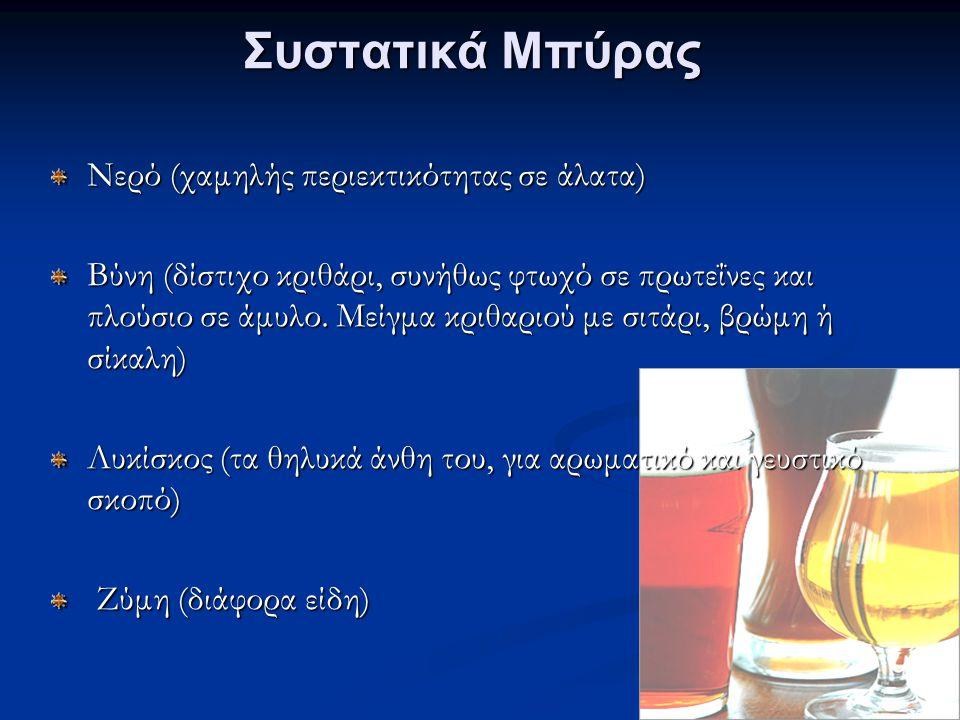 Συστατικά Μπύρας Νερό (χαμηλής περιεκτικότητας σε άλατα)