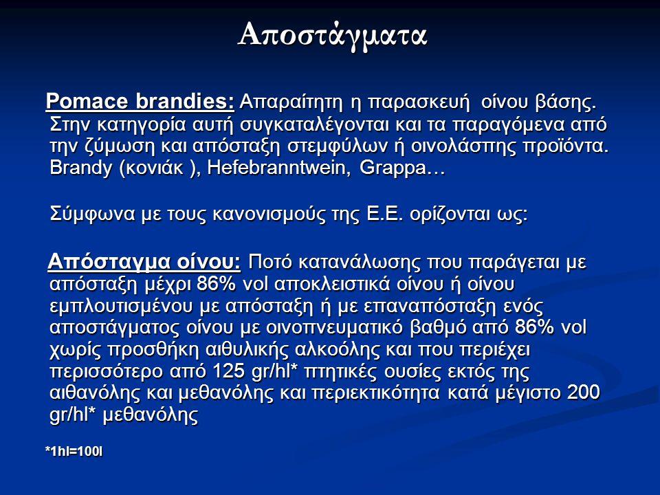 Αποστάγματα Σύμφωνα με τους κανονισμούς της Ε.Ε. ορίζονται ως: