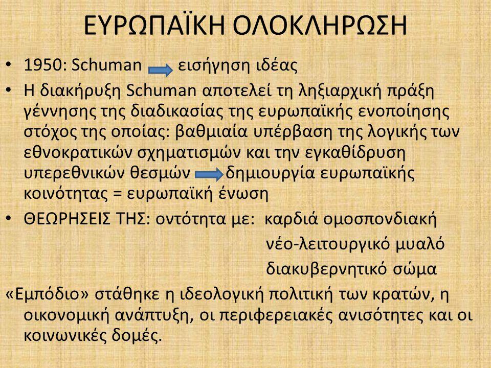 ΕΥΡΩΠΑΪΚΗ ΟΛΟΚΛΗΡΩΣΗ 1950: Schuman εισήγηση ιδέας