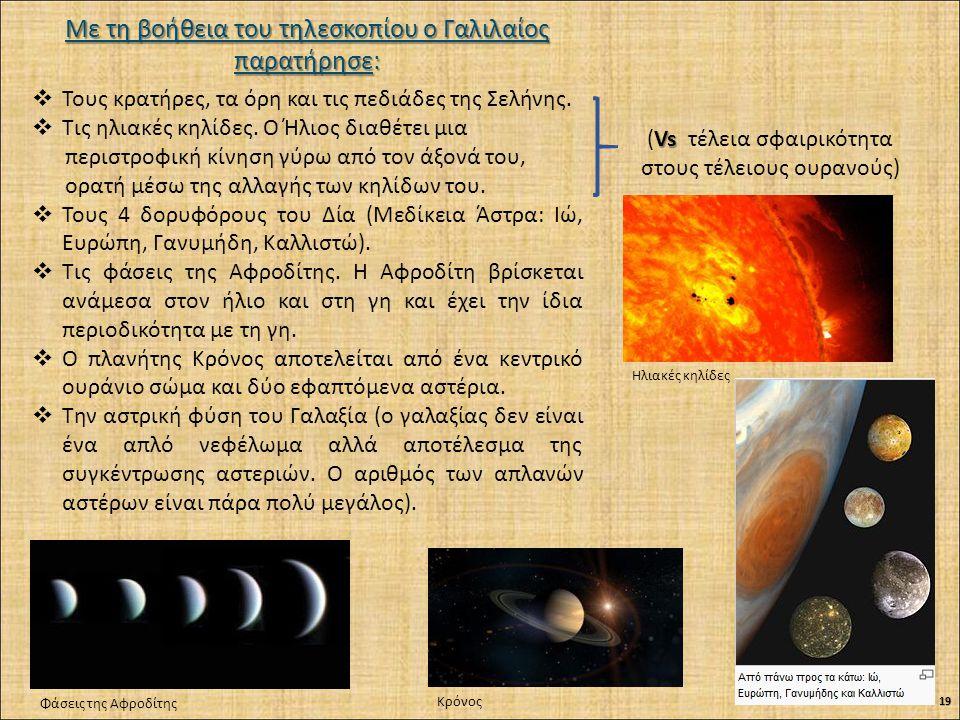 Με τη βοήθεια του τηλεσκοπίου ο Γαλιλαίος παρατήρησε: