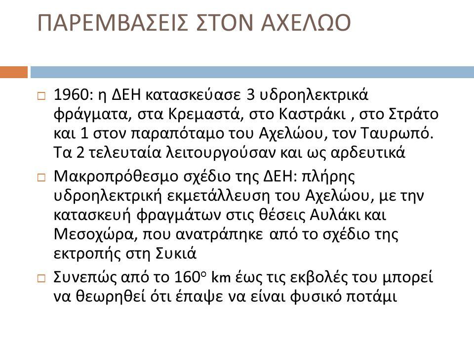 ΠΑΡΕΜΒΑΣΕΙΣ ΣΤΟΝ ΑΧΕΛΩΟ