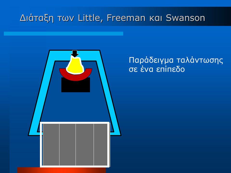 Διάταξη των Little, Freeman και Swanson