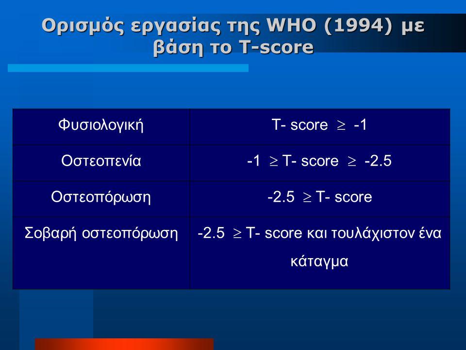 Ορισμός εργασίας της WHO (1994) με βάση το T-score