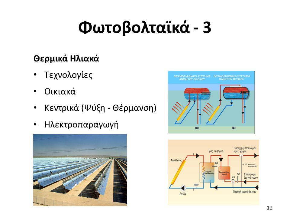 Φωτοβολταϊκά - 3 Θερμικά Ηλιακά Τεχνολογίες Οικιακά