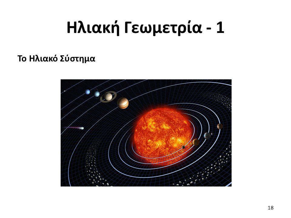 Ηλιακή Γεωμετρία - 1 Το Ηλιακό Σύστημα