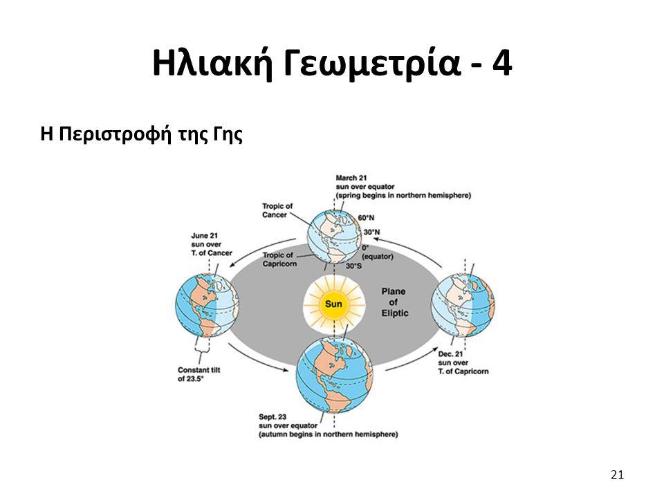 Ηλιακή Γεωμετρία - 4 Η Περιστροφή της Γης
