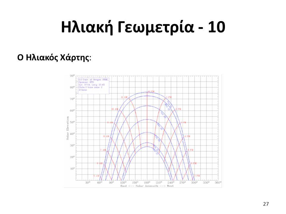Ηλιακή Γεωμετρία - 10 Ο Ηλιακός Χάρτης: