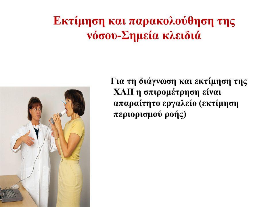 Εκτίμηση και παρακολούθηση της νόσου-Σημεία κλειδιά