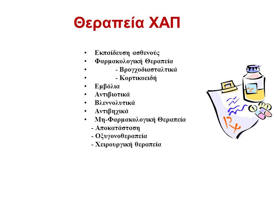 Θεραπεία ΧΑΠ Εκπαίδευση ασθενούς Φαρμακολογική Θεραπεία