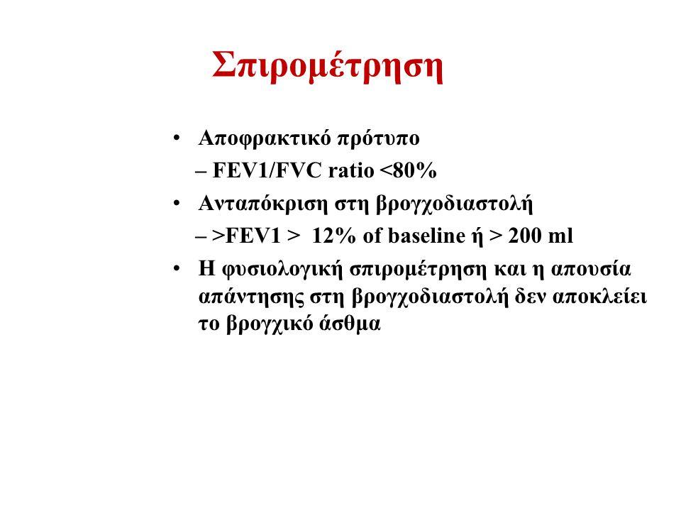 Σπιρομέτρηση Αποφρακτικό πρότυπο – FEV1/FVC ratio <80%