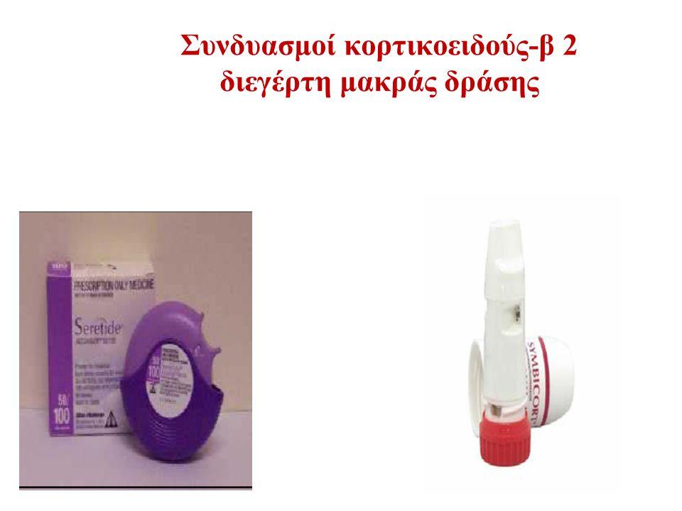 Συνδυασμοί κορτικοειδούς-β 2 διεγέρτη μακράς δράσης