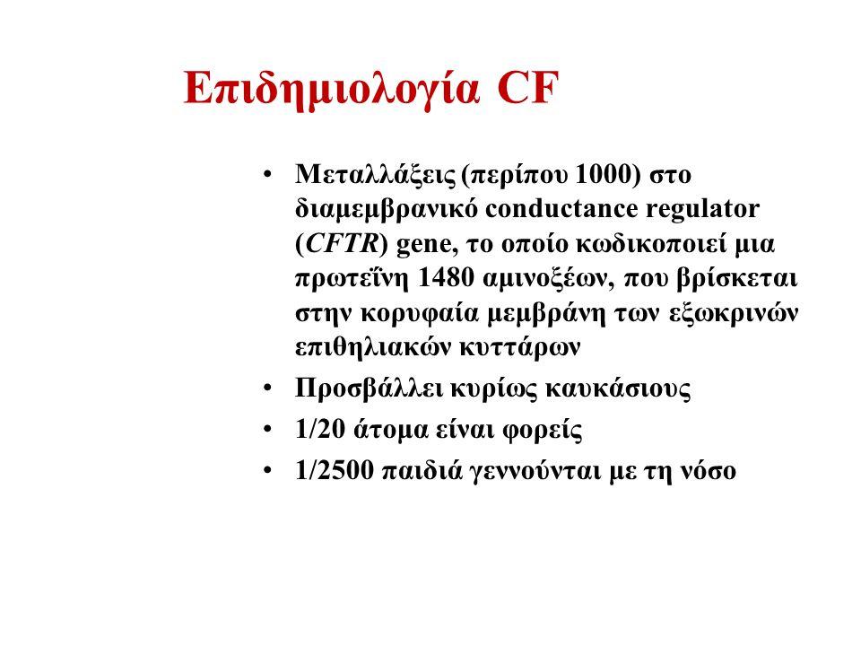 Επιδημιολογία CF
