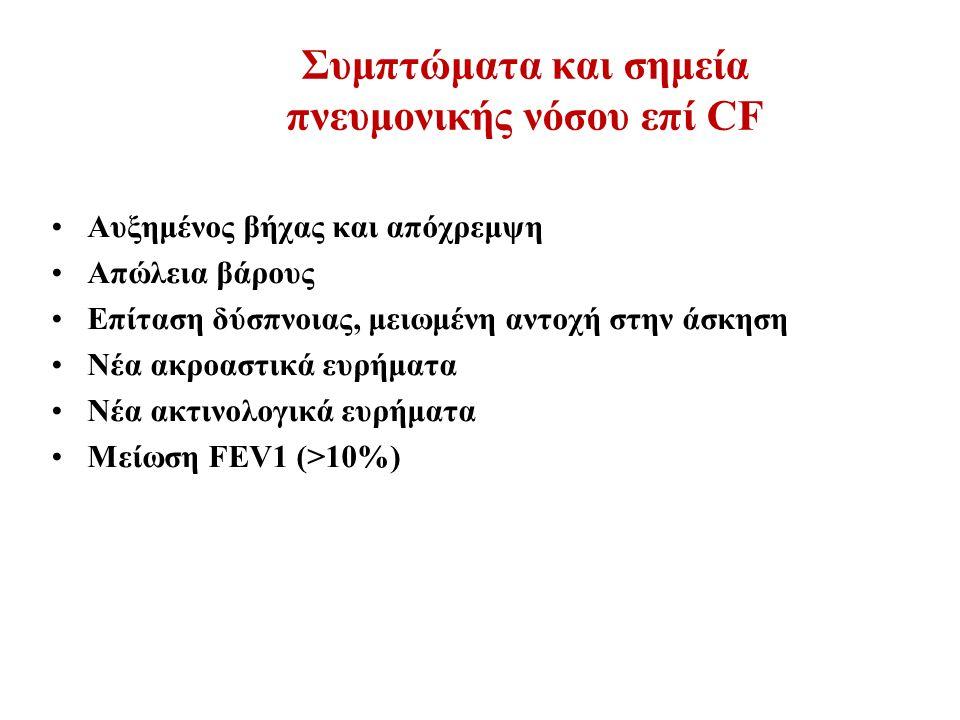 Συμπτώματα και σημεία πνευμονικής νόσου επί CF