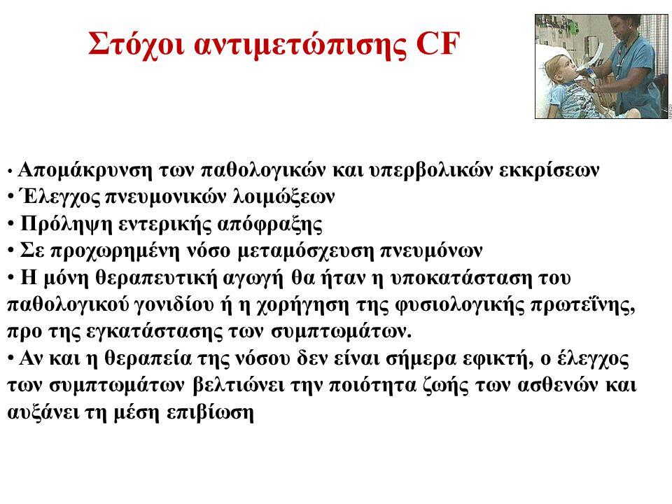 Στόχοι αντιμετώπισης CF