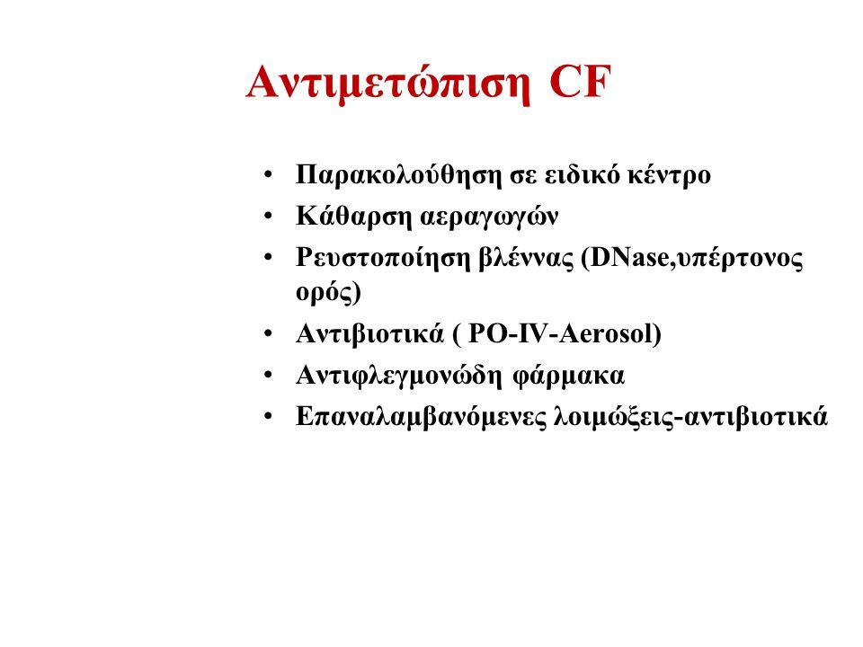 Αντιμετώπιση CF Παρακολούθηση σε ειδικό κέντρο Κάθαρση αεραγωγών