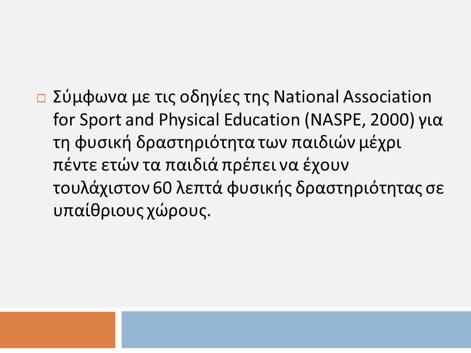 Σύμφωνα με τις οδηγίες της National Association for Sport and Physical Education (NASPE, 2000) για τη φυσική δραστηριότητα των παιδιών μέχρι πέντε ετών τα παιδιά πρέπει να έχουν τουλάχιστον 60 λεπτά φυσικής δραστηριότητας σε υπαίθριους χώρους.