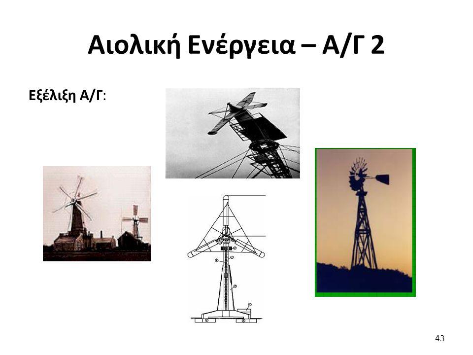 Αιολική Ενέργεια – Α/Γ 2 Εξέλιξη Α/Γ:
