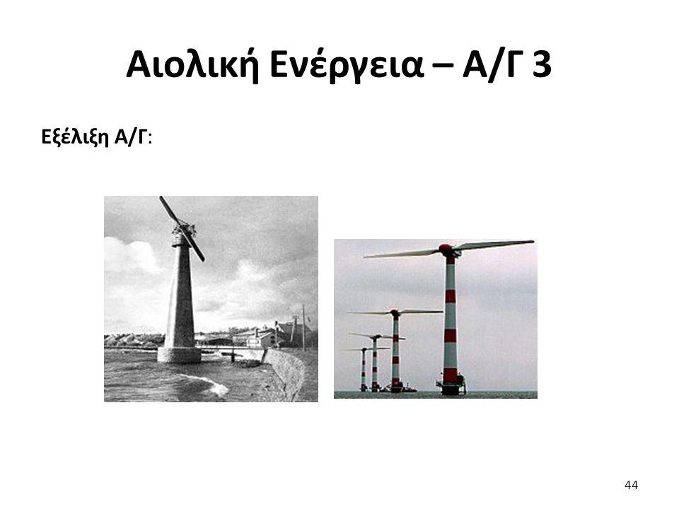Αιολική Ενέργεια – Α/Γ 3 Εξέλιξη Α/Γ: