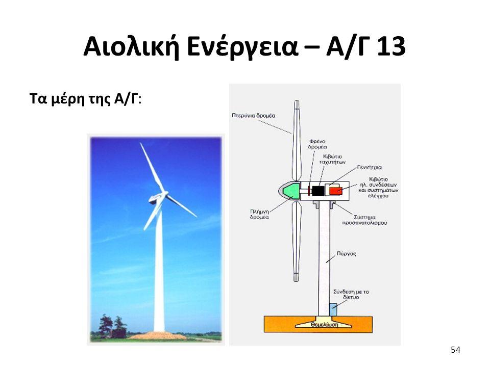Αιολική Ενέργεια – Α/Γ 13 Τα μέρη της Α/Γ: