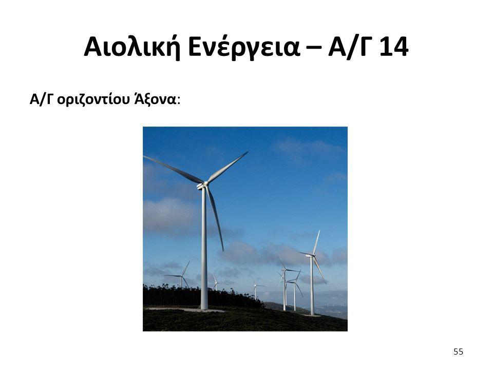 Αιολική Ενέργεια – Α/Γ 14 Α/Γ οριζοντίου Άξονα: