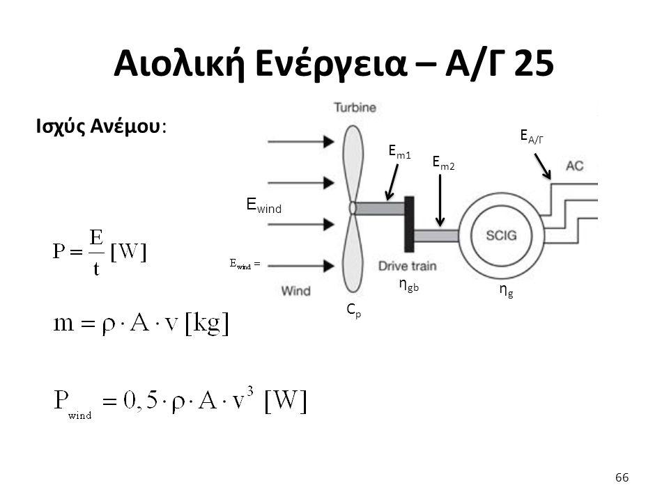 Αιολική Ενέργεια – Α/Γ 25 Ισχύς Ανέμου: ΕΑ/Γ Εm1 Εm2 Εwind ηgb ηg Cp