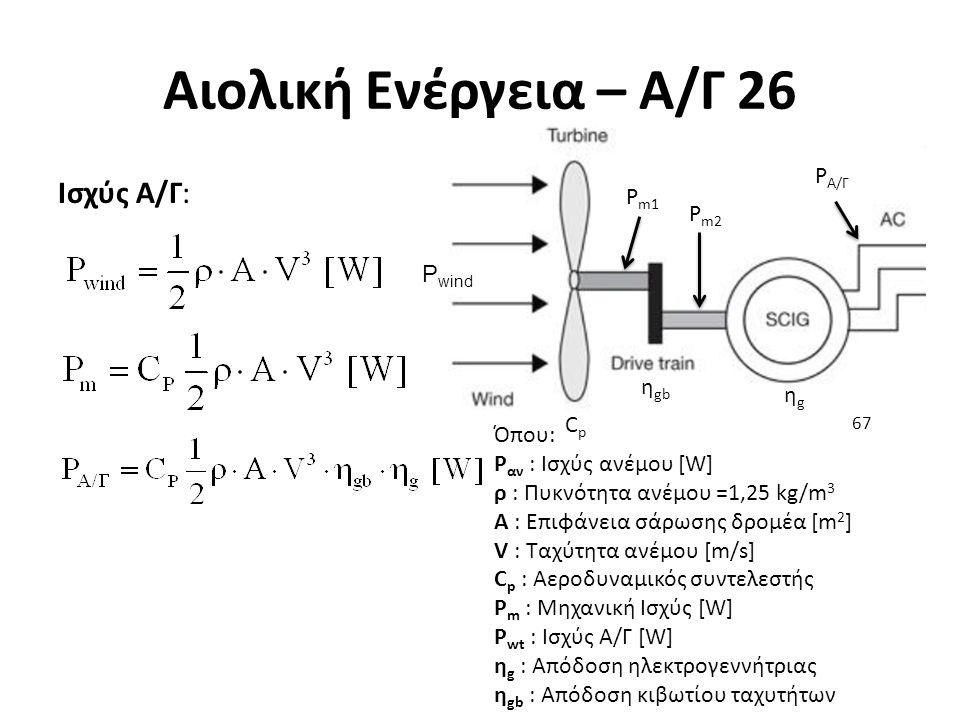 Αιολική Ενέργεια – Α/Γ 26 Ισχύς Α/Γ: PΑ/Γ Pm1 Pm2 Pwind ηgb ηg Cp