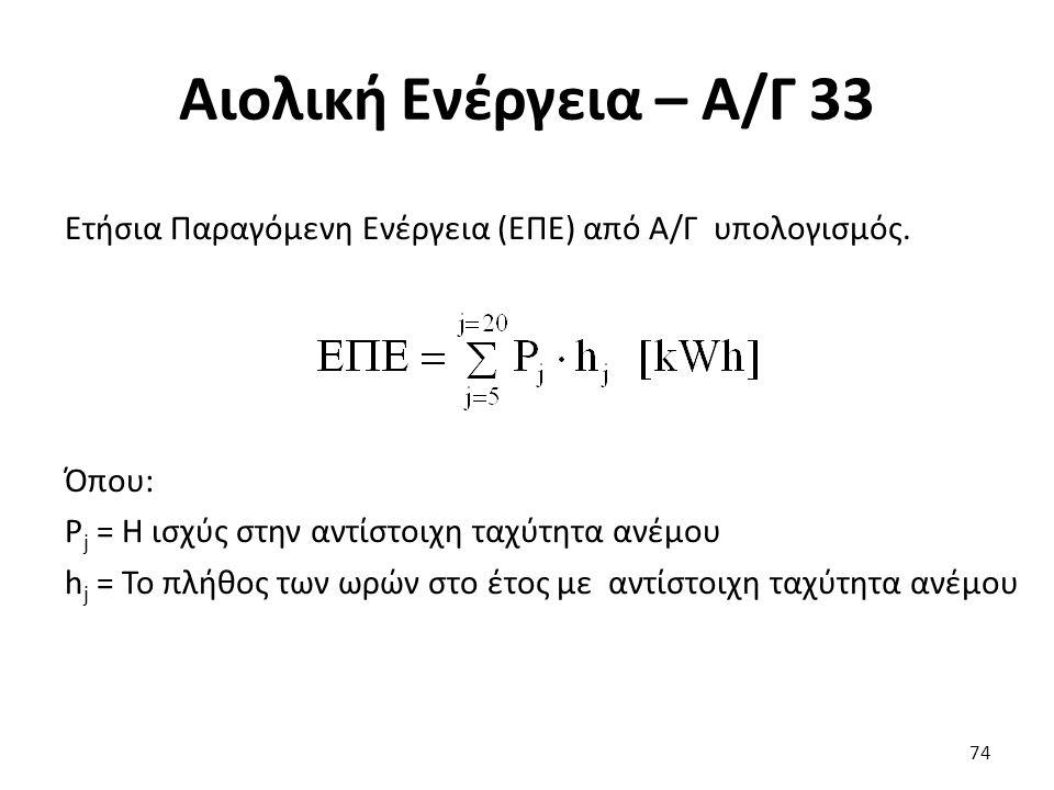Αιολική Ενέργεια – Α/Γ 33 Ετήσια Παραγόμενη Ενέργεια (ΕΠΕ) από Α/Γ υπολογισμός. Όπου: Pj = Η ισχύς στην αντίστοιχη ταχύτητα ανέμου.