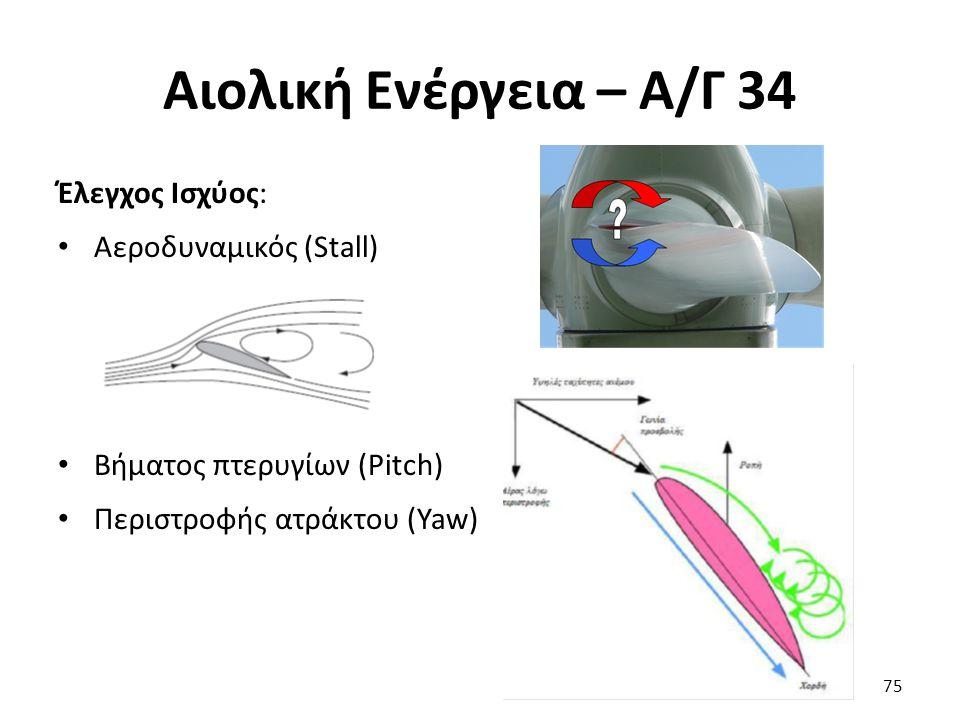 Αιολική Ενέργεια – Α/Γ 34 Έλεγχος Ισχύος: Αεροδυναμικός (Stall)