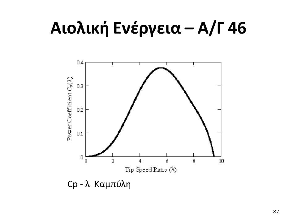 Αιολική Ενέργεια – Α/Γ 46 Cp - λ Καμπύλη