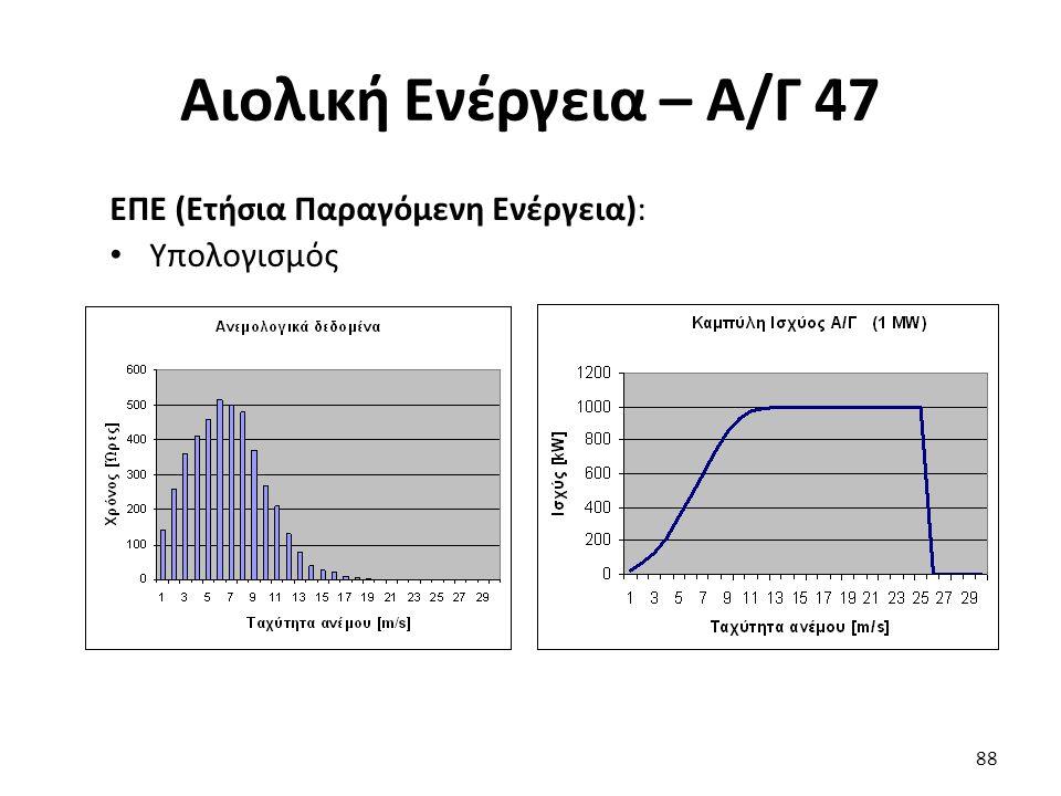Αιολική Ενέργεια – Α/Γ 47 ΕΠΕ (Ετήσια Παραγόμενη Ενέργεια):