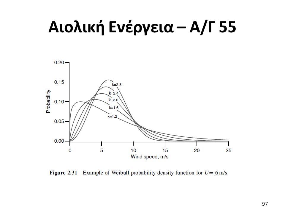 Αιολική Ενέργεια – Α/Γ 55