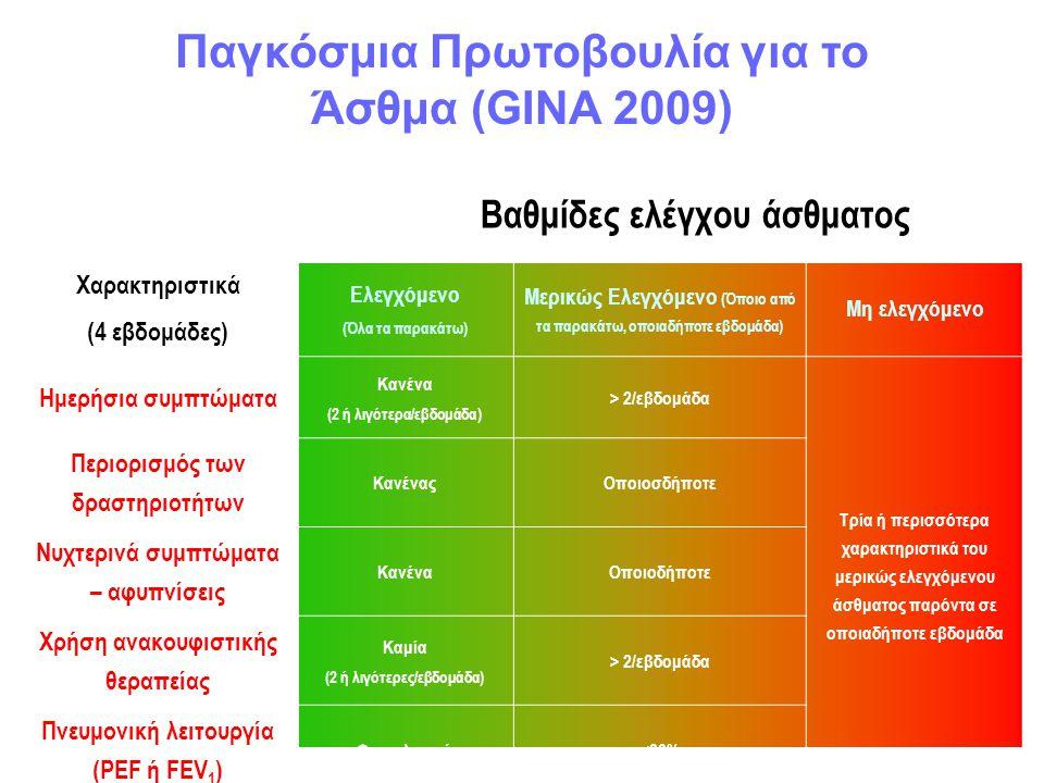 Παγκόσμια Πρωτοβουλία για το Άσθμα (GINA 2009)