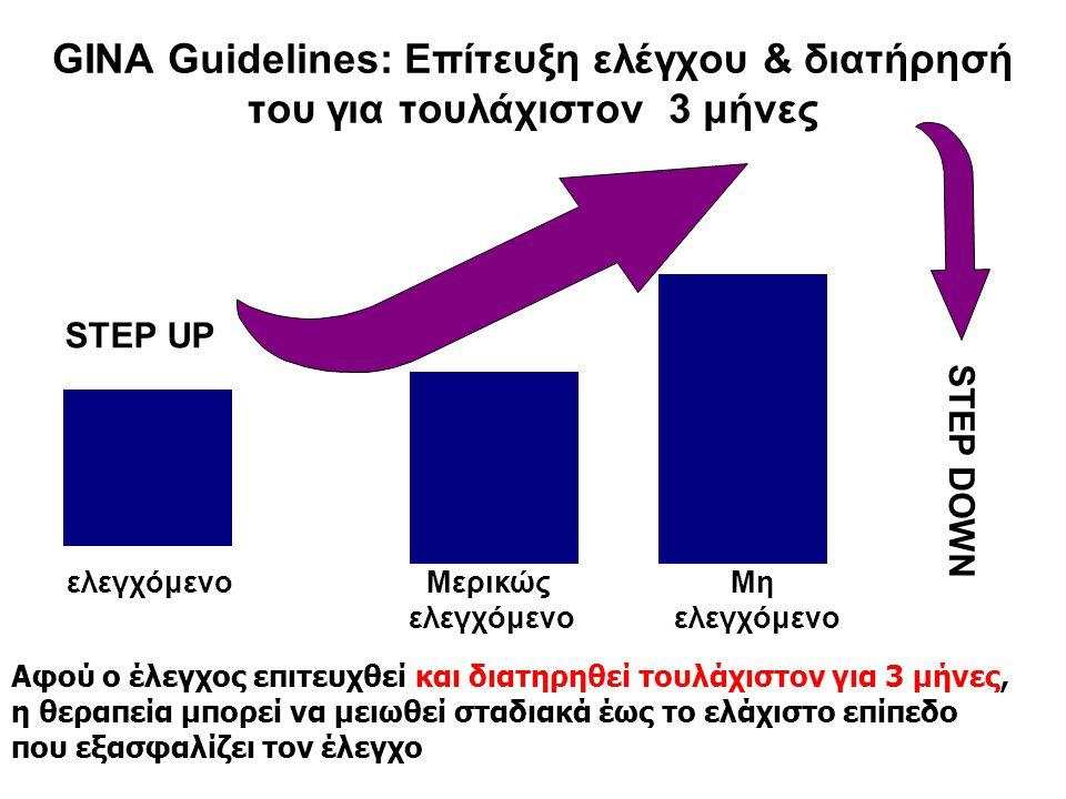 GINA Guidelines: Επίτευξη ελέγχου & διατήρησή του για τουλάχιστον 3 μήνες