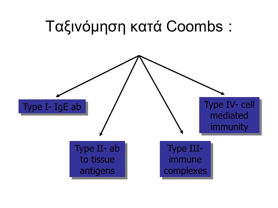 Ταξινόμηση κατά Coombs :