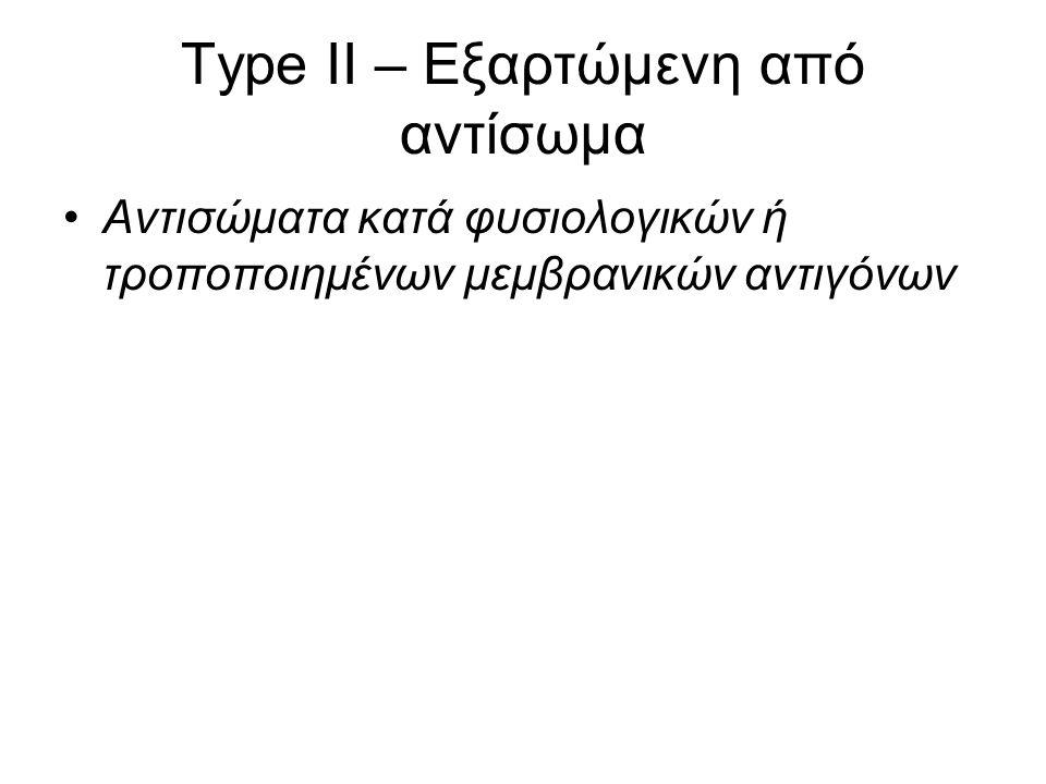 Type II – Εξαρτώμενη από αντίσωμα