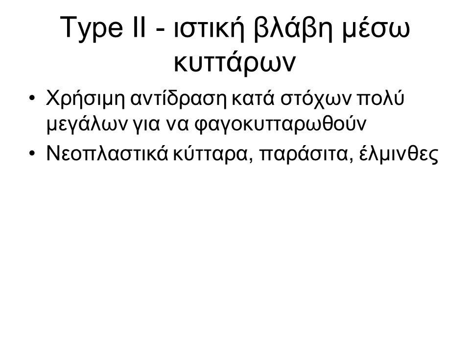 Type II - ιστική βλάβη μέσω κυττάρων