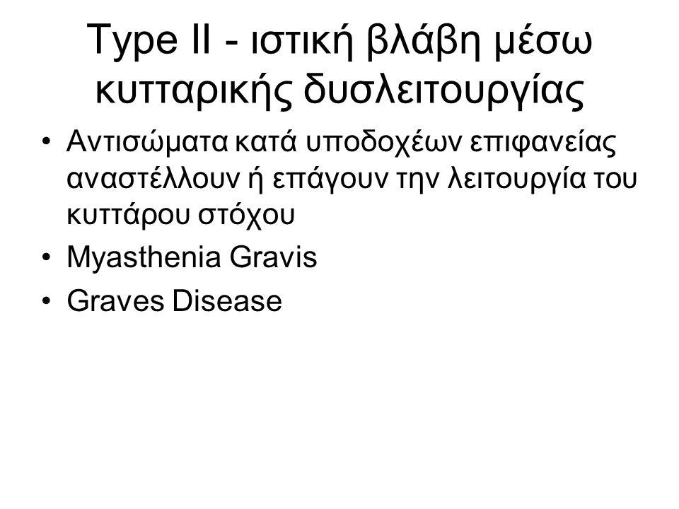 Type II - ιστική βλάβη μέσω κυτταρικής δυσλειτουργίας