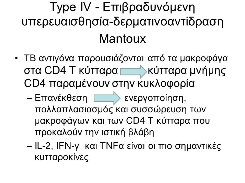 Type IV - Επιβραδυνόμενη υπερευαισθησία-δερματινοαντiδραση Mantoux
