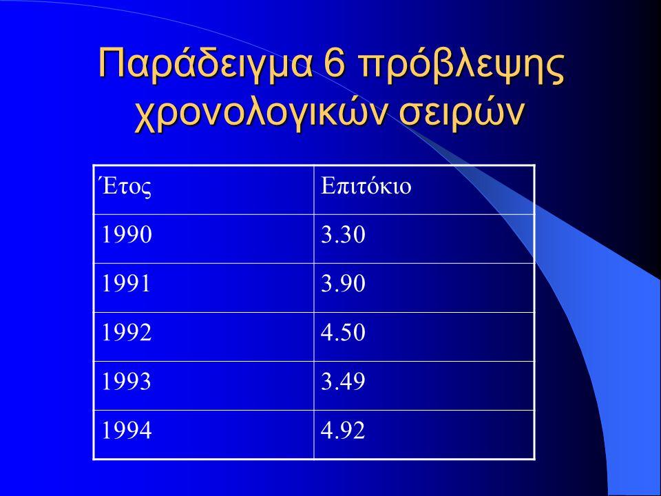 Παράδειγμα 6 πρόβλεψης χρονολογικών σειρών