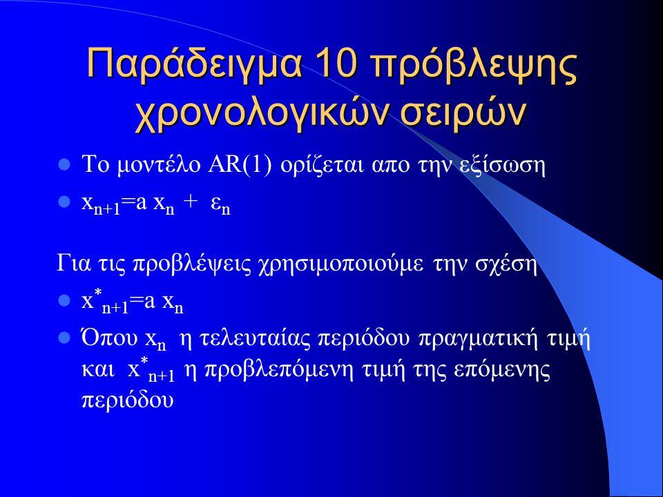 Παράδειγμα 10 πρόβλεψης χρονολογικών σειρών