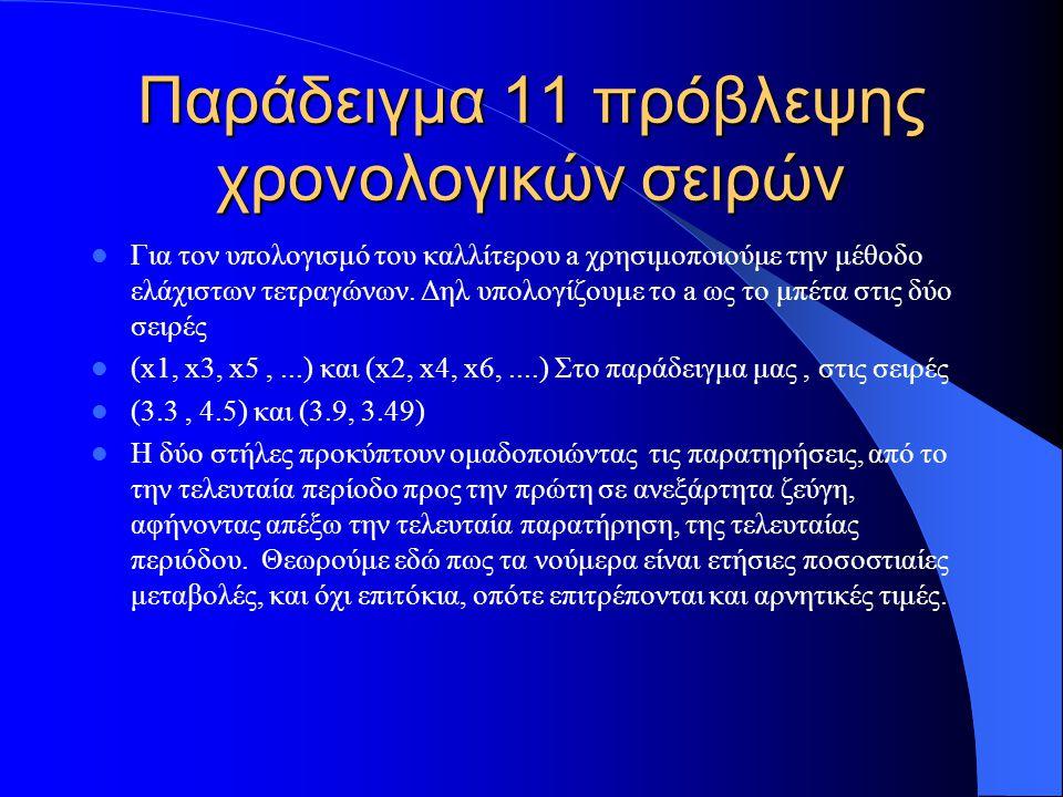 Παράδειγμα 11 πρόβλεψης χρονολογικών σειρών