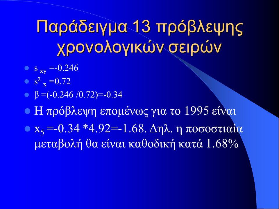 Παράδειγμα 13 πρόβλεψης χρονολογικών σειρών