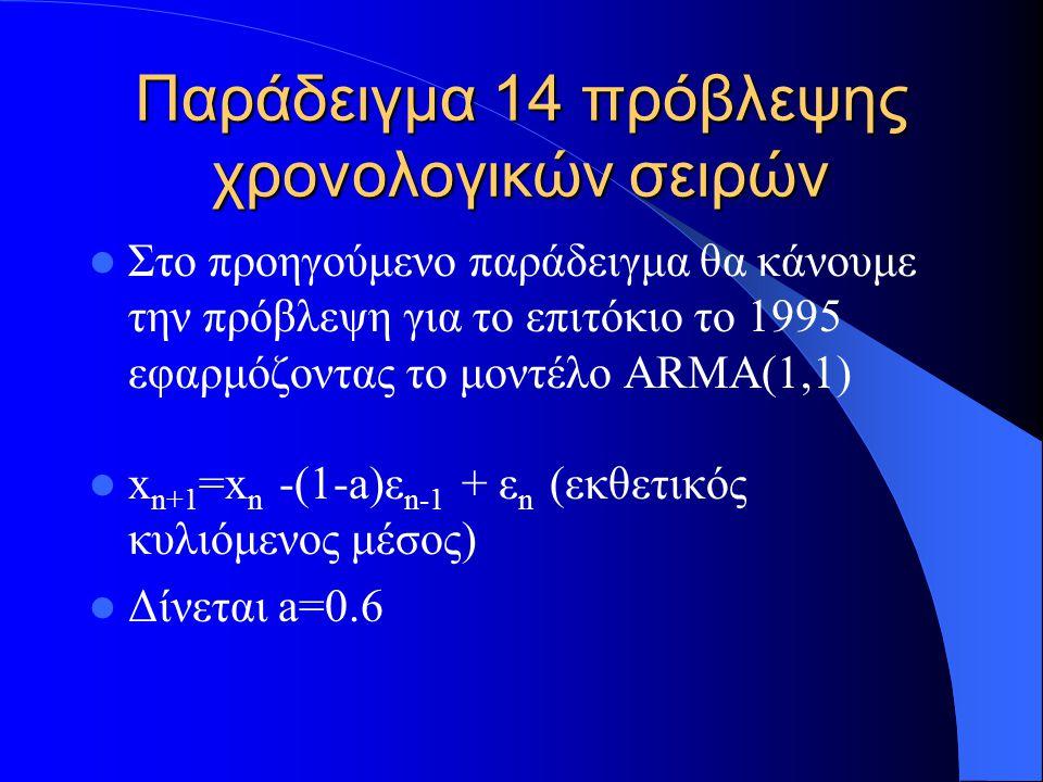 Παράδειγμα 14 πρόβλεψης χρονολογικών σειρών