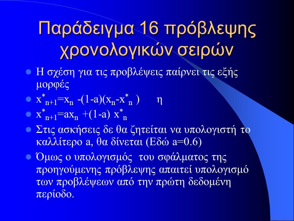 Παράδειγμα 16 πρόβλεψης χρονολογικών σειρών