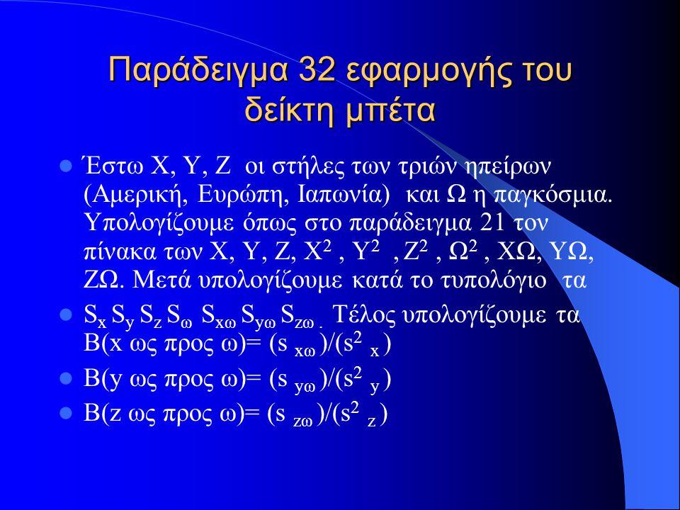 Παράδειγμα 32 εφαρμογής του δείκτη μπέτα